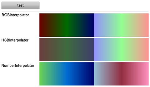 IInterpolator インターフェイスを実装した 3 つのクラス (RGBInterpolator, HSBInterpolator, NumberInterpolator) のサンプル [2]